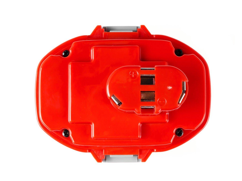 Baterie Green Cell Makita 1815 1822 1835 192828-1 4334D 18V 3000mAh Ni-MH – neoriginální