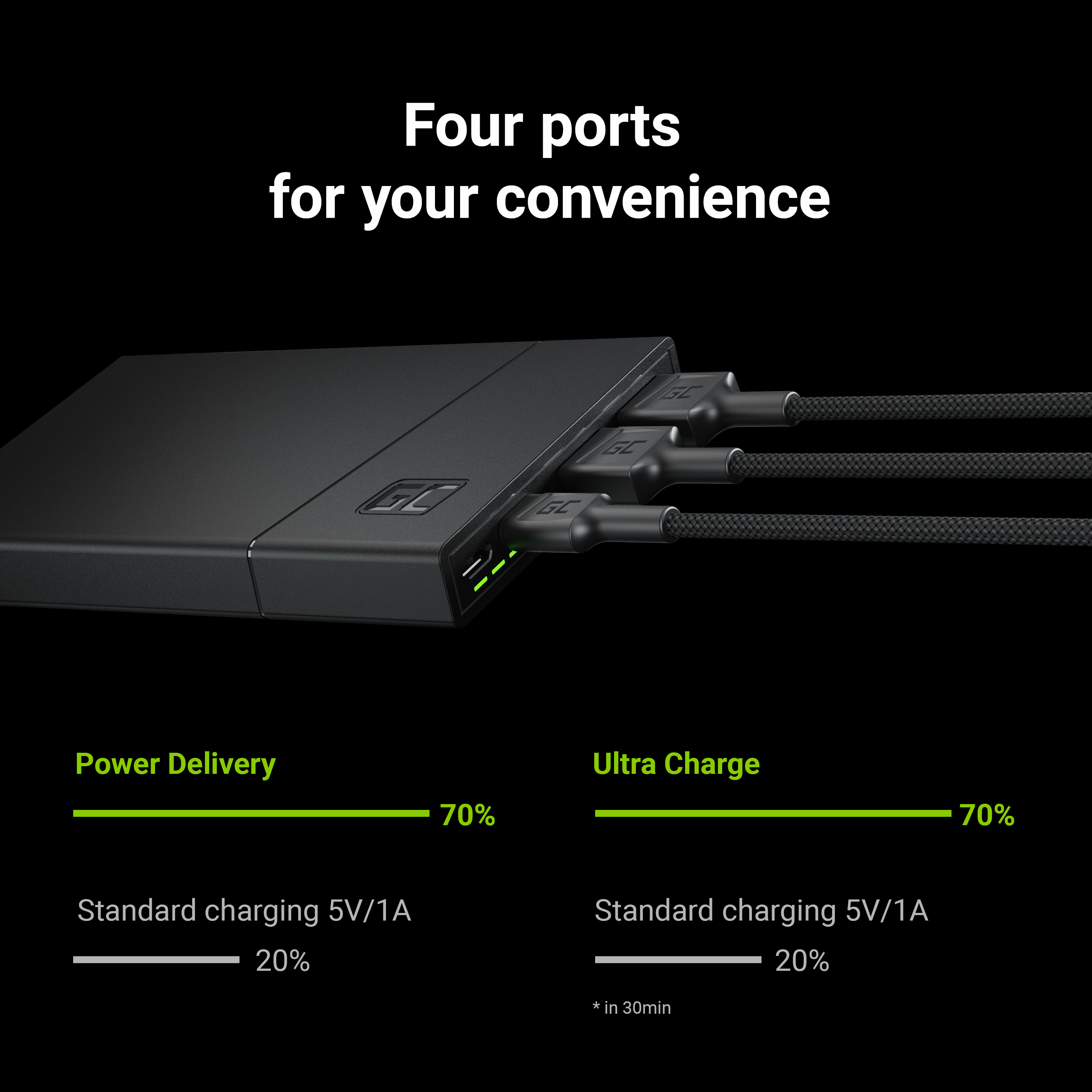 Green Cell Power Banka PowerPlay10 10000mAh USB-C 18W PD and 2x USB-A GC Ultra Charge
