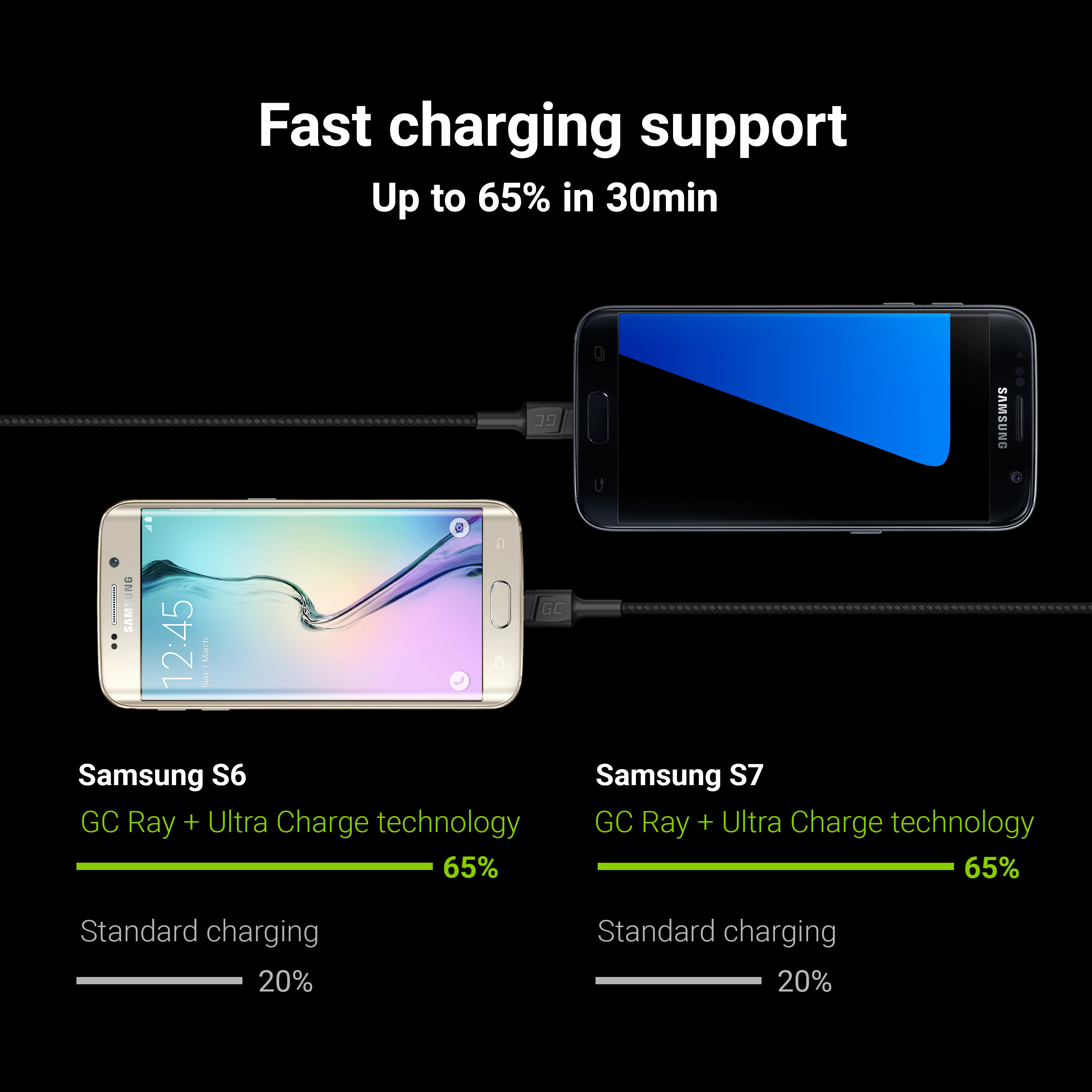 Cable Green Cell Ray USB-A - microUSB Yellow LED 120cm with support for Ultra Charge QC3.0 fast charging