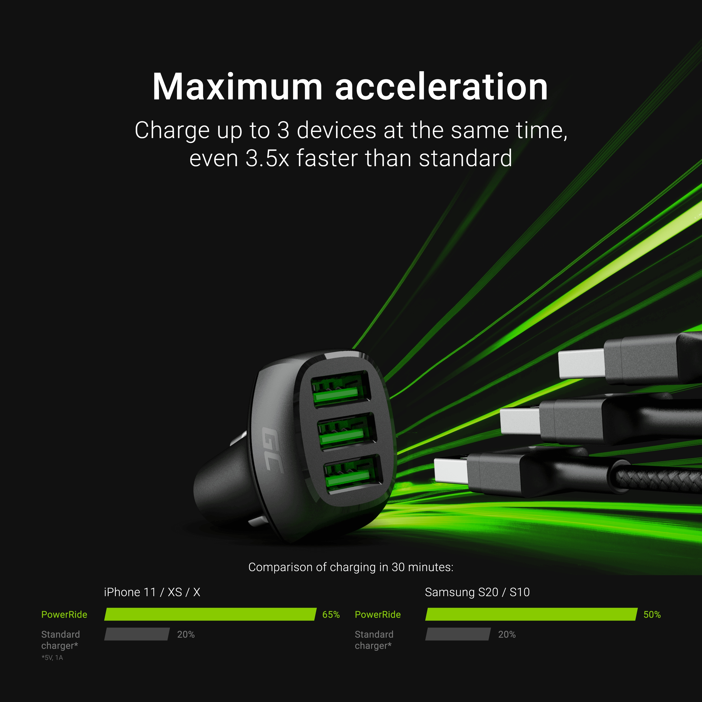 Green Cell Nabíječka do auta GC PowerRide 54W 3xUSB 18W s Ultra Charge technologie