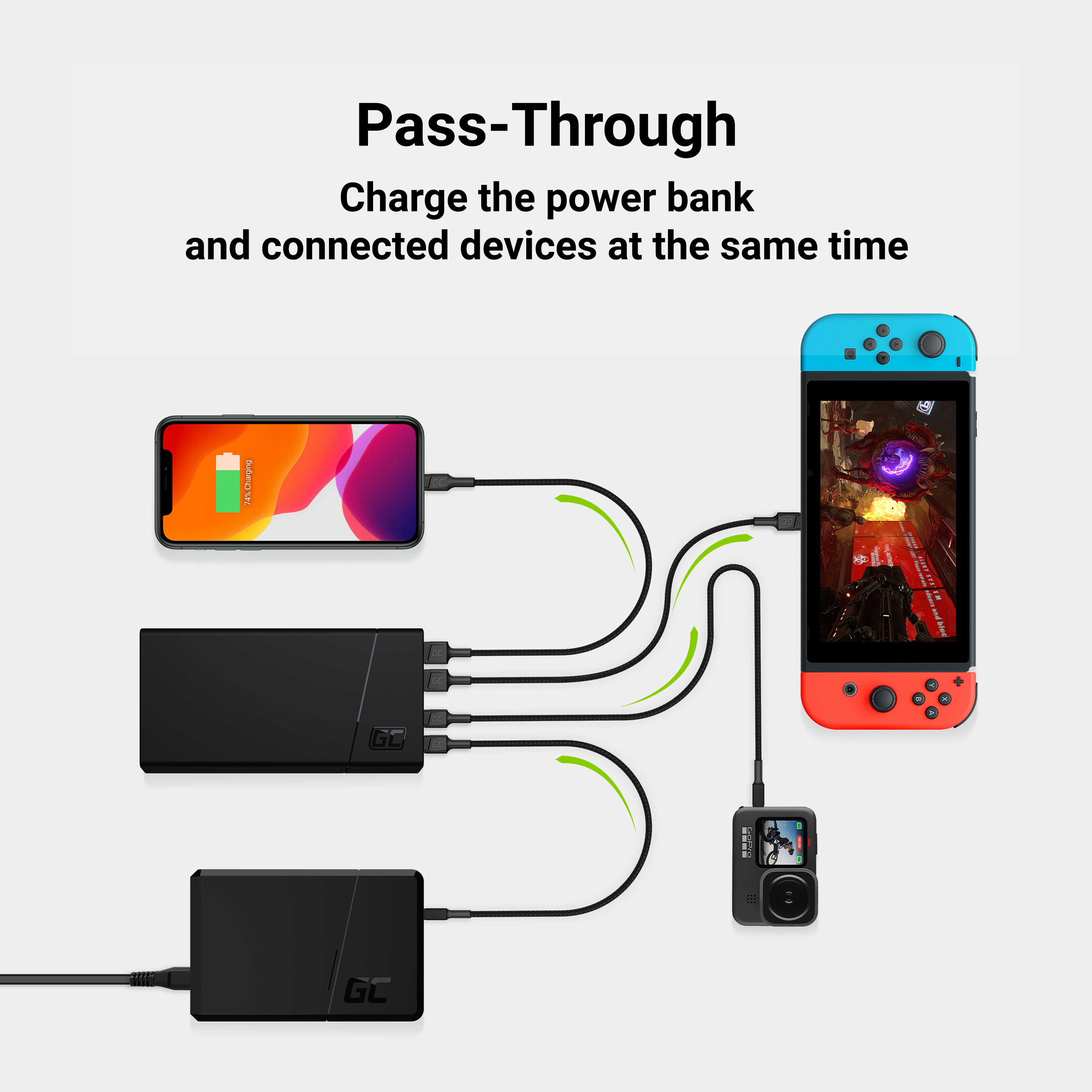 Green Cell Power banka GC PowerPlay20 20000mAh s fast charging 2x USB Ultra Charge a 2x USB-C Power Delivery 18W