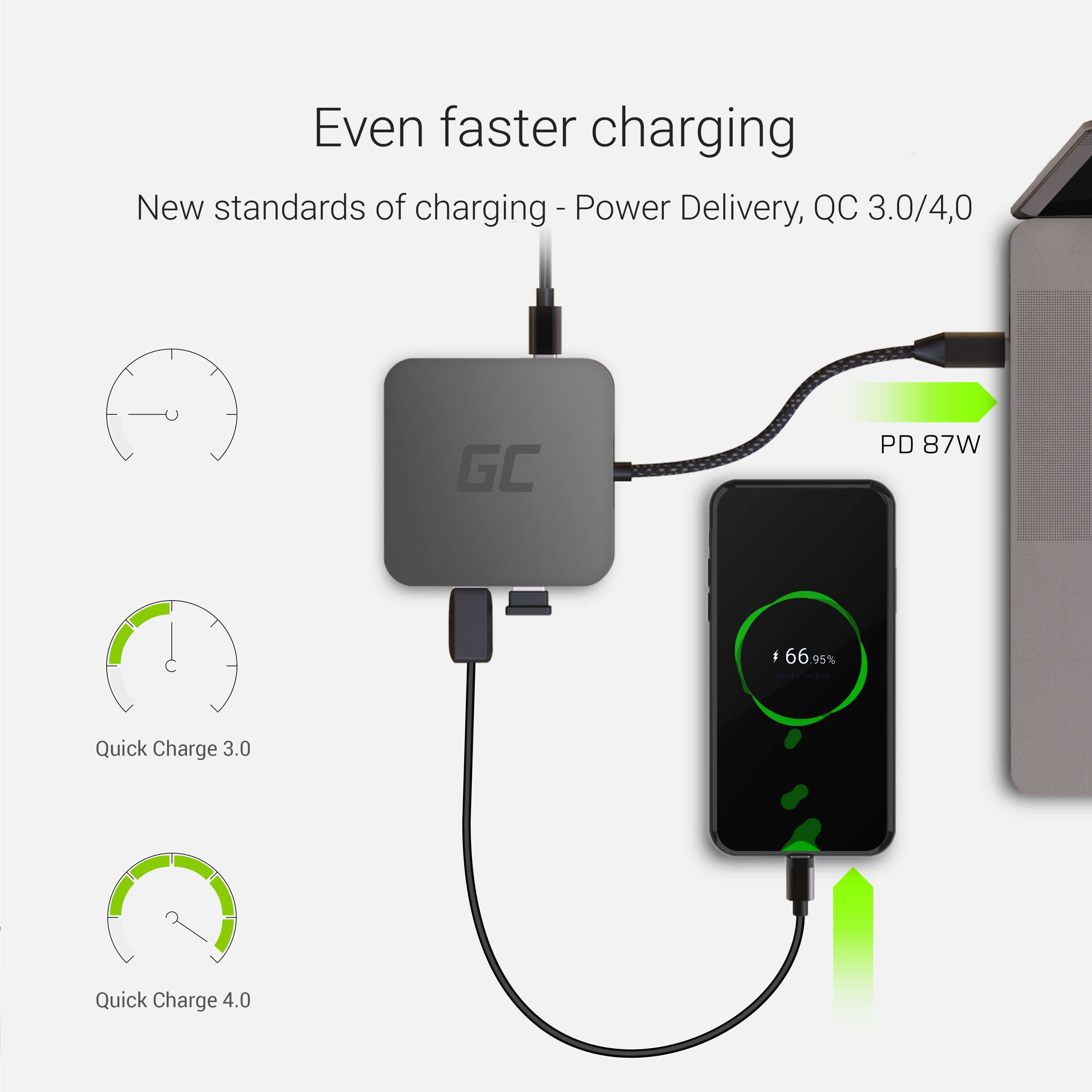 Docking Station HUB USB-C Green Cell 6in1 (USB 3.0 HDMI Ethernet USB-C) for Apple MacBook, Dell XPS, Asus ZenBook and others